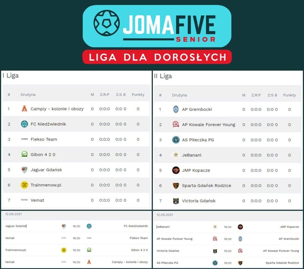 Liga JOMA FIVE tabela drużyny